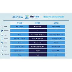 Міжкімнатні двері соснові Лондон