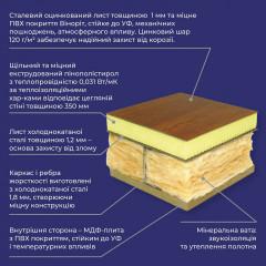 Двері вхідні Термопласт Vinorit 98