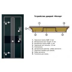 Міжкімнатні двері Rodos Atlantic A003